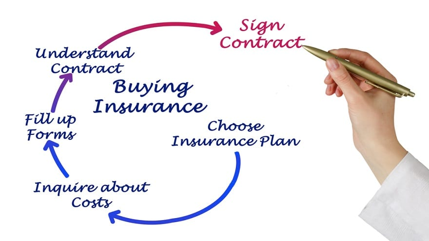 questions-before-buying-insurance